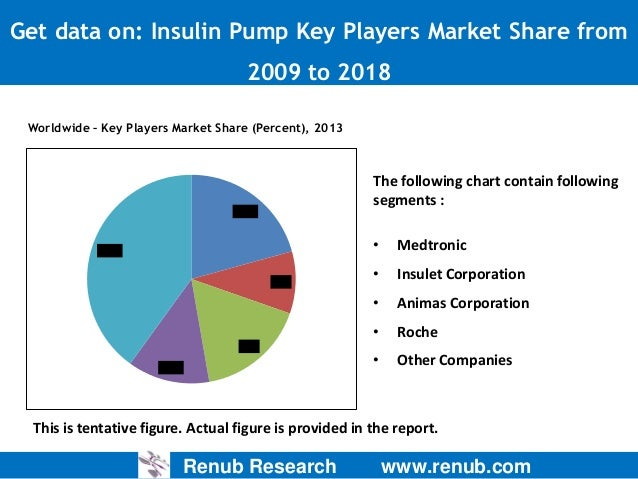 infusion pumps market 2014 global industry Global peristaltic pump market demand is expected to witness a high growth on account of its applications in medical science, especially in medical infusion pumps.