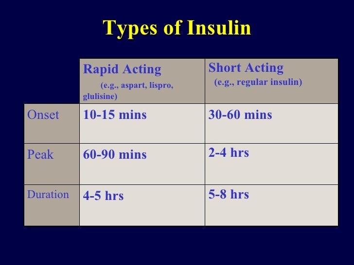 short summary of diabetes