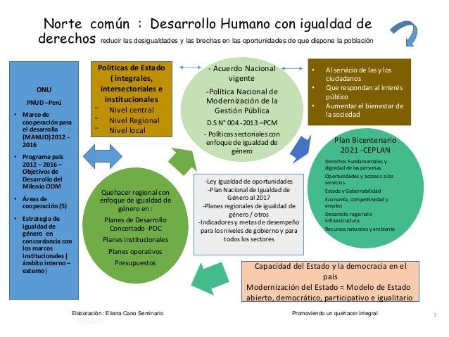 Norte común : Desarrollo Humano con igualdad de derechos reducir las desigualdades y las brechas en las oportunidades de q...