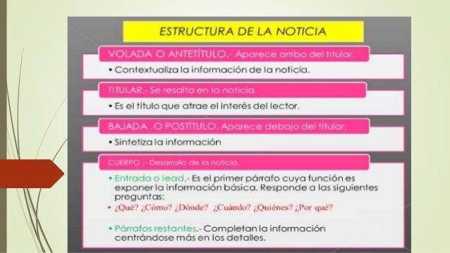 Estructura De La Noticia Y Artículo De Opinión Archivo Editar