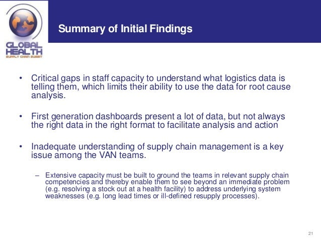 Glossary of Supply Chain Terms