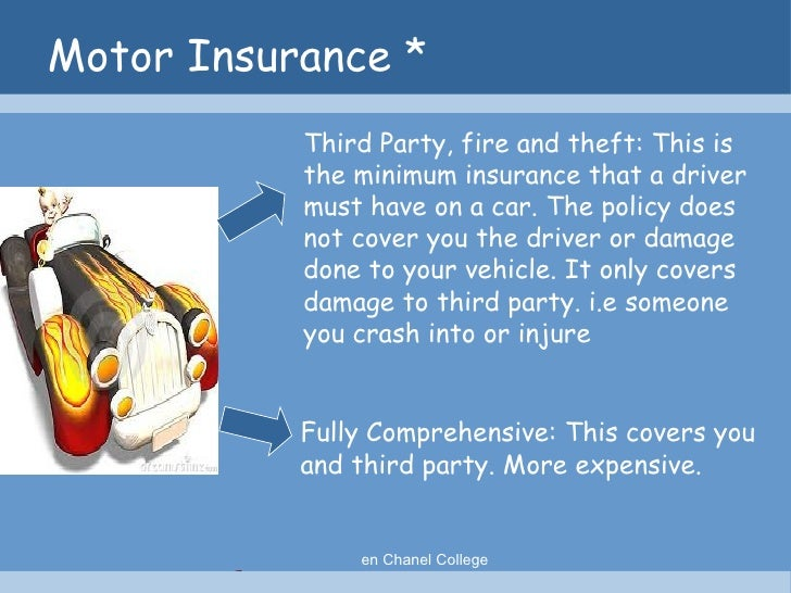 Does Comprehensive Car Insurance Cover Fire And Theft