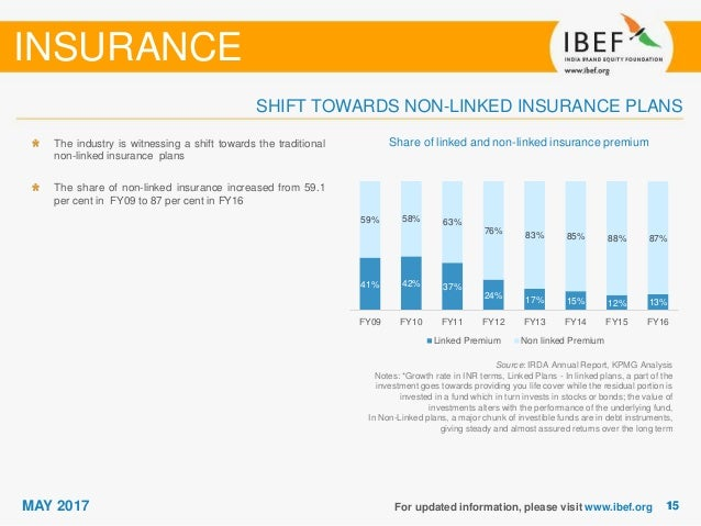 Insurance Sector Report May 2017