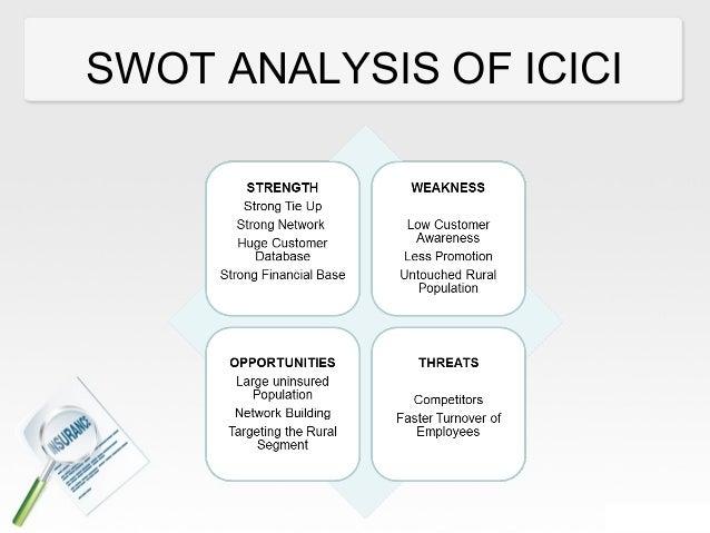 Icici Bank SWOT Analysis