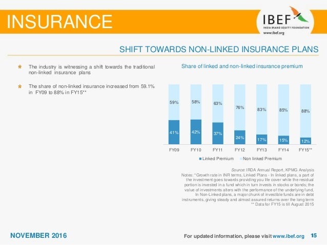 Insurance Sector Reports November 2016