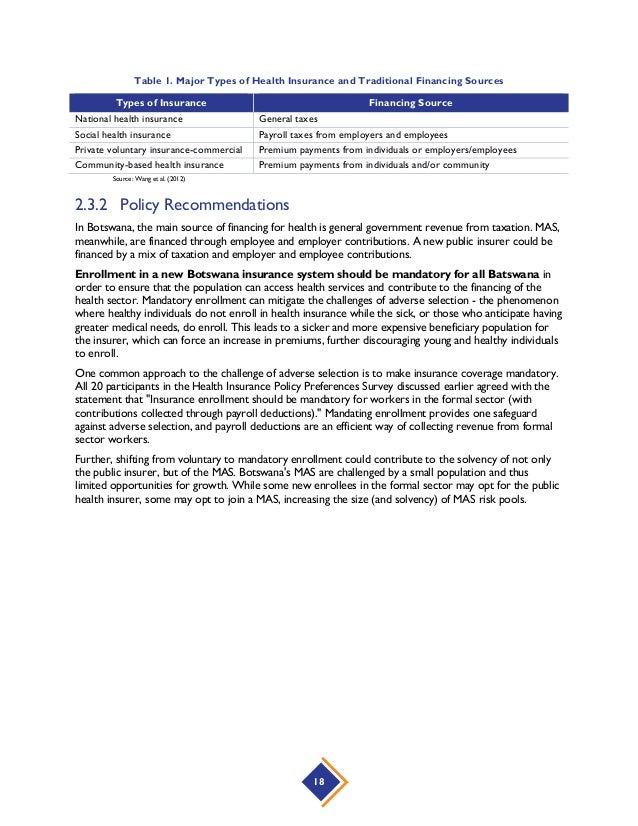 Government mandating health insurance
