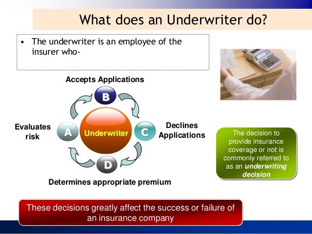 Insurance Underwriter Salary
