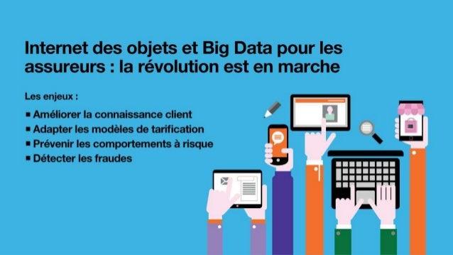 Internet des Objets et Big data pour les assurances : la révolution est en marche