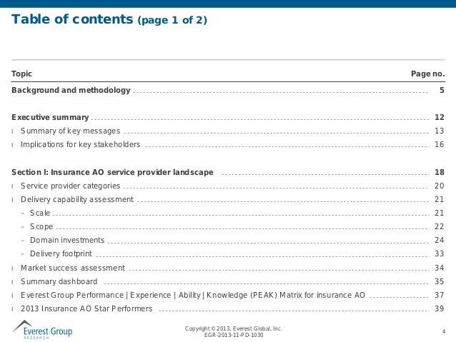 property summary report