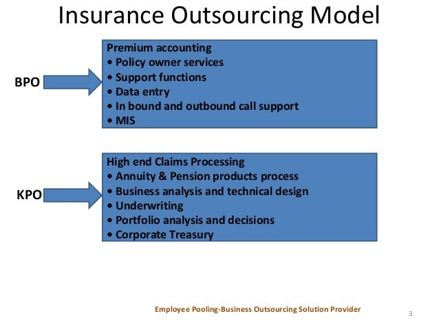 Insurance Back Office Outsourcing Services-Employee Pooling
