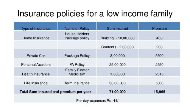 Low Income Car Insurance Pa