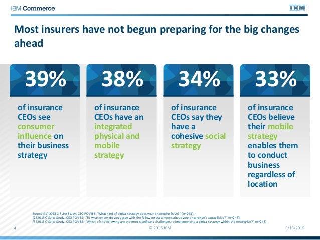 Insurance Marketing PoV