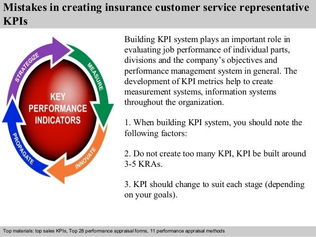 Insurance customer service representative kpi