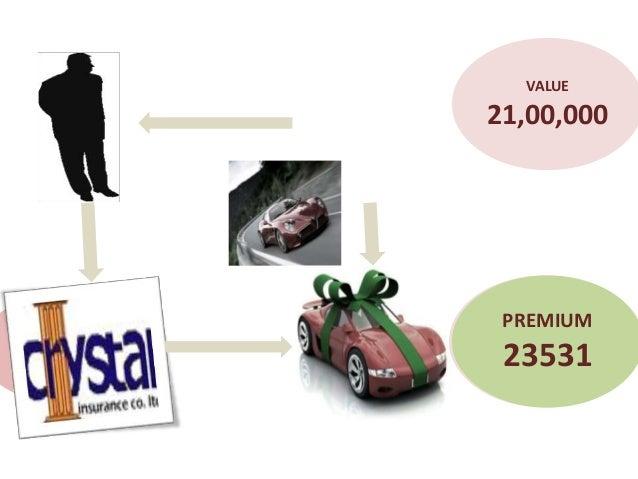 VALUE                21,00,000                 PREMIUM                SUM INSUREDCOMPREHENSIVE   POLICY       9,00,000    ...
