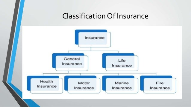 Image Result For General Liability Business Insurance