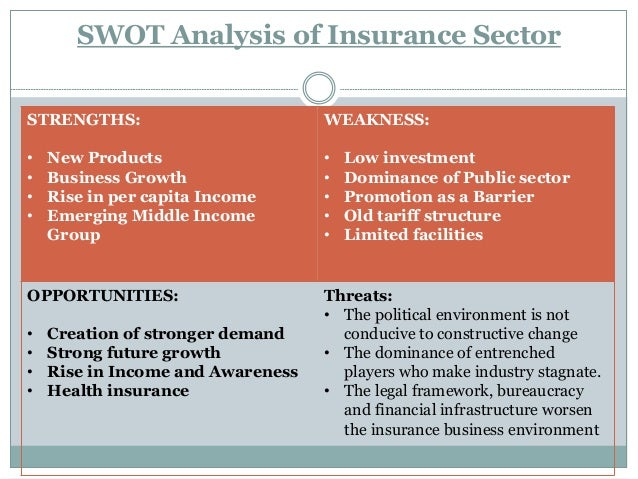 pest analysis of life insurance industry Analysis and valuation of insurance companies accounting and security analysis industry study comment (pc) or life and health (lh) policies: pc insurance - contracts providing protection against (a) damage to or loss of property caused.