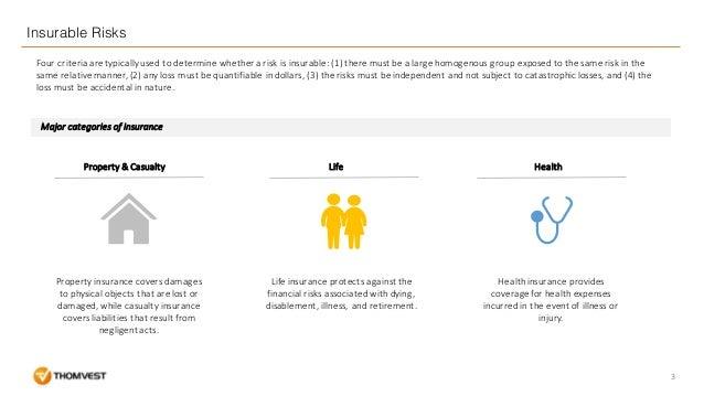 Insurance Industry Overview Slide 3
