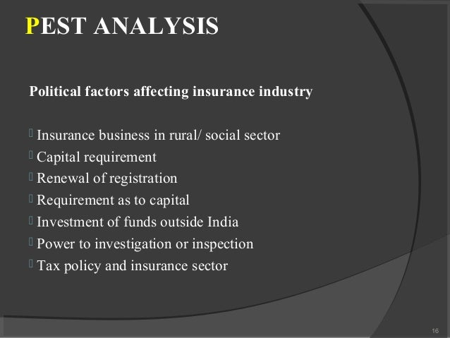 swot analysis of general insurance industry in india Iffco-tokio general insurance co ltd - strategy, swot and corporate finance report, is a source of comprehensive company data and information the report covers the companys structure.