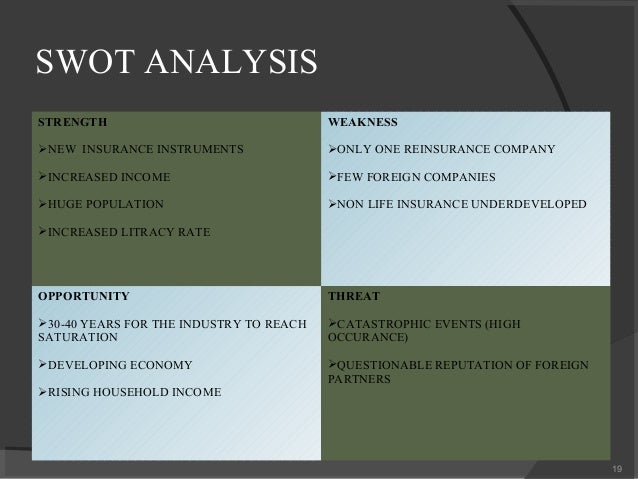 swot analysis bajaj capital Swot analysis for schools -a tool that can provide prompts to governors, management, involved in analysis of problems in education & colleges.