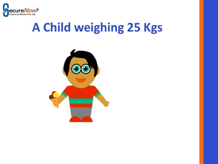 A Child weighing 25 Kgs        SecureNow