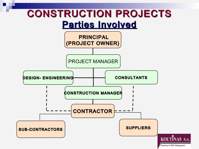 Insurance O Construction Projects