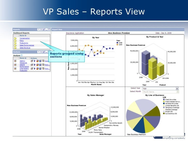 Insurance Sales Performance Dashboard Powered By Pm Square