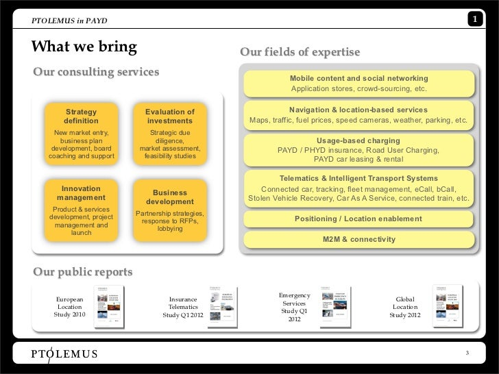 The New Auto Insurance Ecosystem: Telematics, Mobility and ...