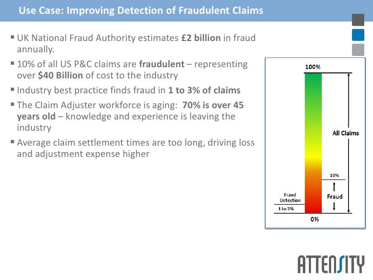 High Point Property And Casualty Insurance Claims