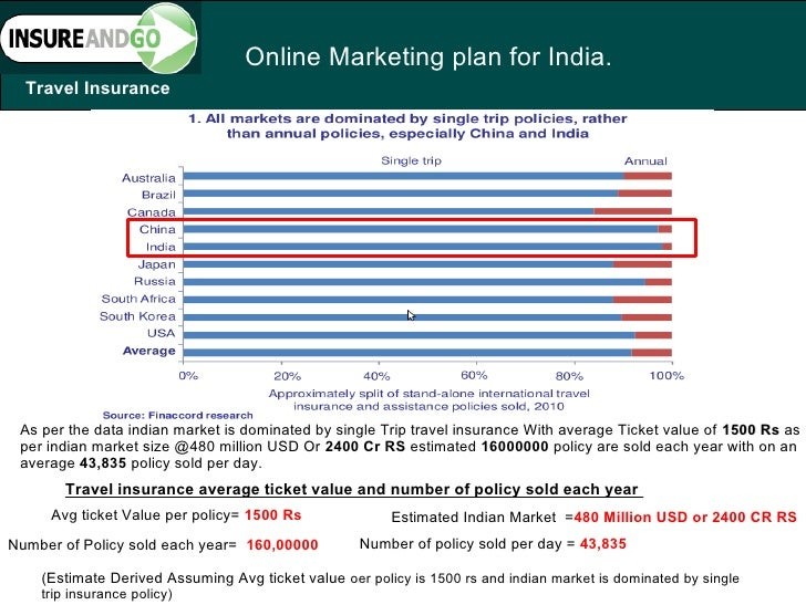 "internet marketing strategy case study of tesco (""strategic direction of tesco case study example 