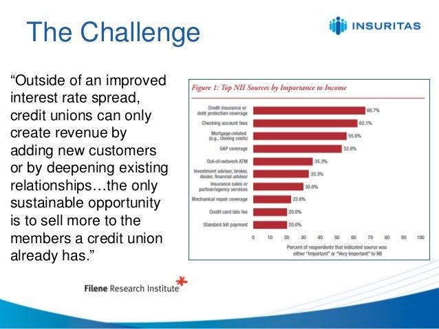 Digital Cross-Selling   Insuritas 2014 Slide 3