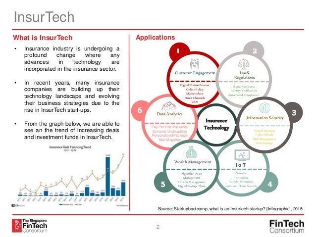 The Singapore FinTech Consortium - Introduction to InsurTech Slide 2