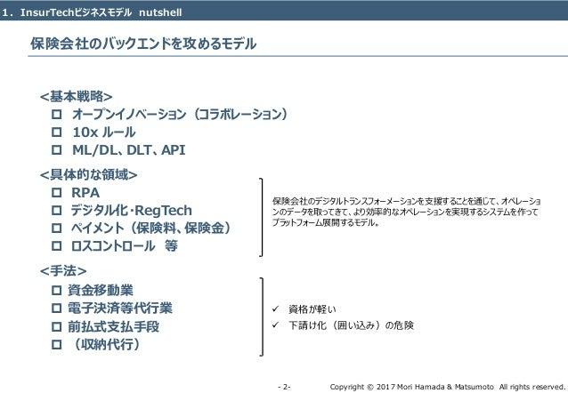 Insur tech regulation_in_japan Slide 3