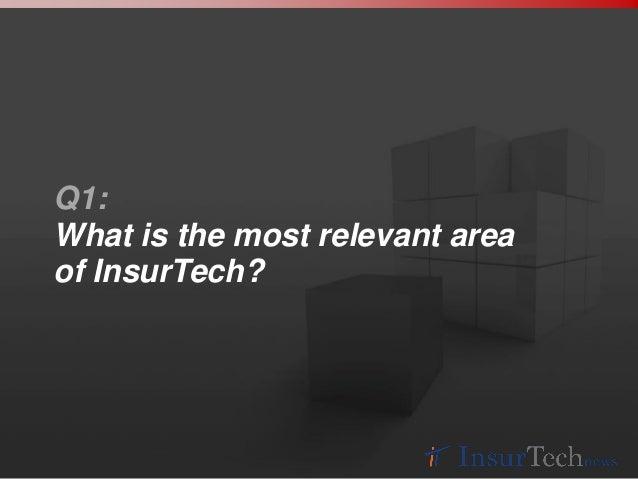 InsurTech & Connected Insurance Survey Results Slide 2