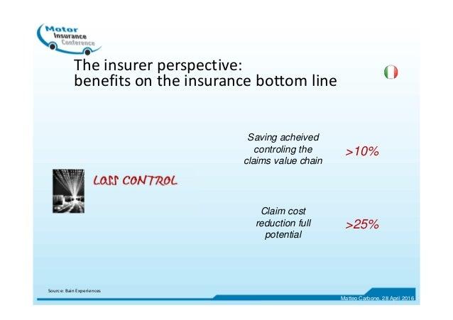 The insurer perspective: benefits on the insurance bottom line Source: Bain Experiences Matteo Carbone, 28 April 2016 Savi...