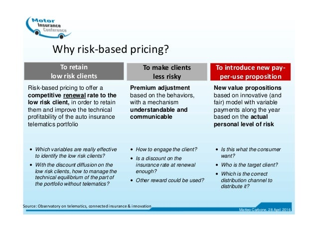 Why risk-based pricing? Premium adjustment based on the behaviors, with a mechanism understandable and communicable Risk-b...