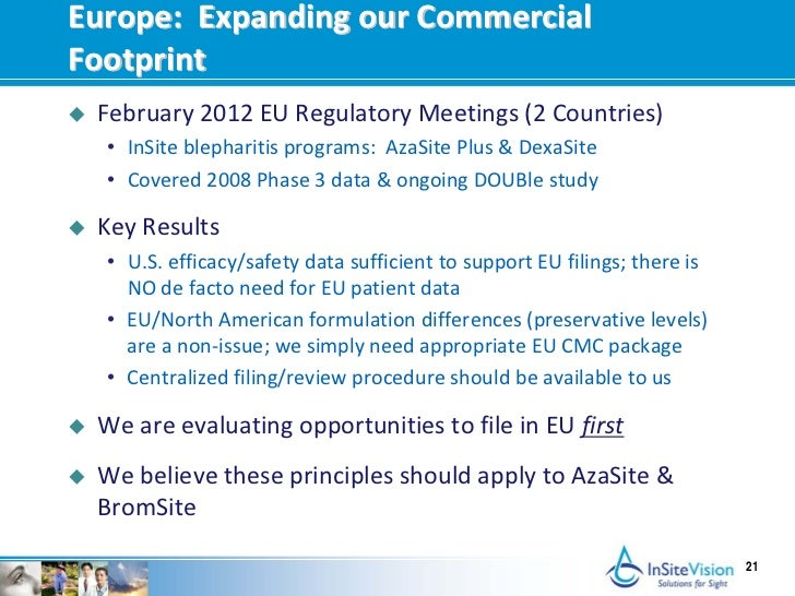 Safety and Efficacy Pilot Study of AzaSite® for Four Weeks ...