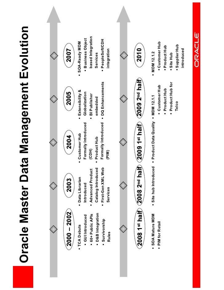 rci master distributor evolution of supplier relationships Case solution for rci master distributor evolution of supplier relationshipsdocx case solution for rci master distributor evolution of supplier relationshipsdocx.