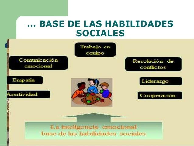 … BASE DE LAS HABILIDADES SOCIALES