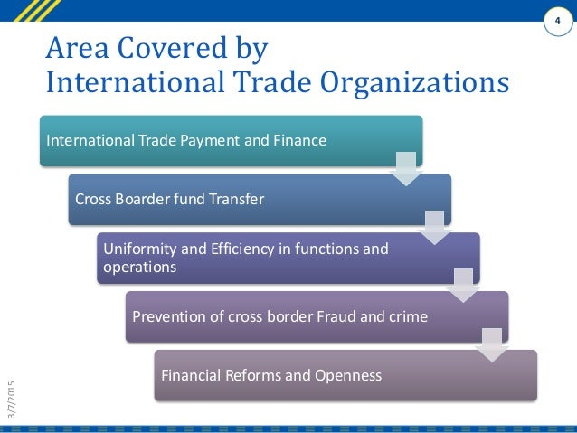 International trade and role of bank
