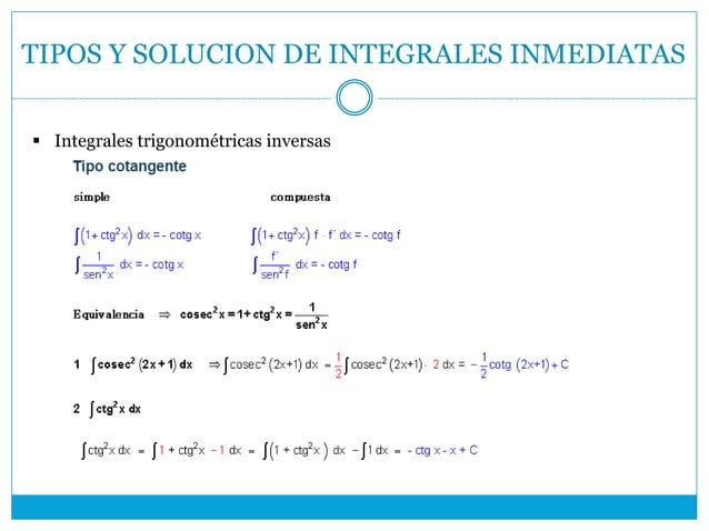 TIPOS Y SOLUCION DE INTEGRALES INMEDIATAS  Integrales trigonométricas inversas