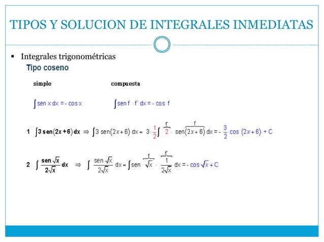 TIPOS Y SOLUCION DE INTEGRALES INMEDIATAS  Integrales trigonométricas