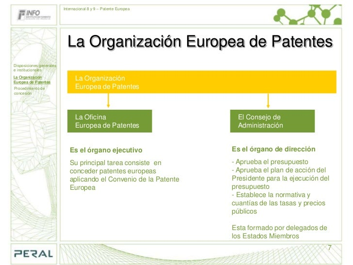 Patente europea for Oficina de patentes
