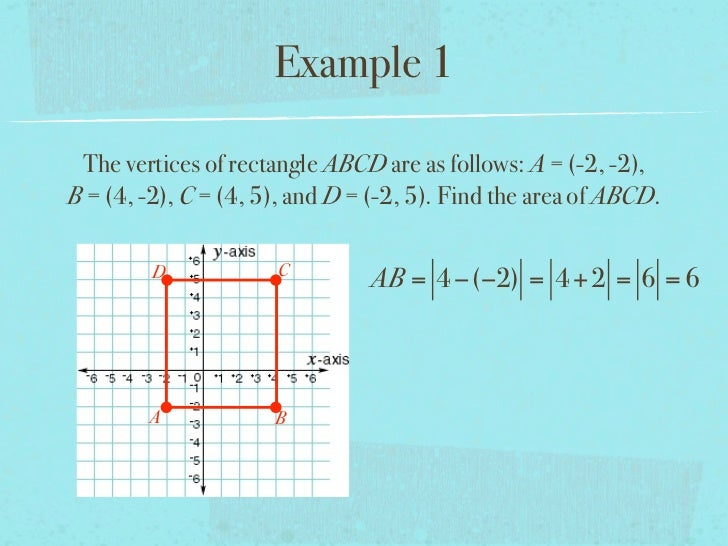 Example 1 The vertices of rectangle ABCD are as follows: A = (-2, -2),B = (4, -2), C = (4, 5), and D = (-2, 5). Find the a...