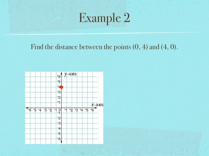 Example 2Find the distance between the points (0, 4) and (4, 0).