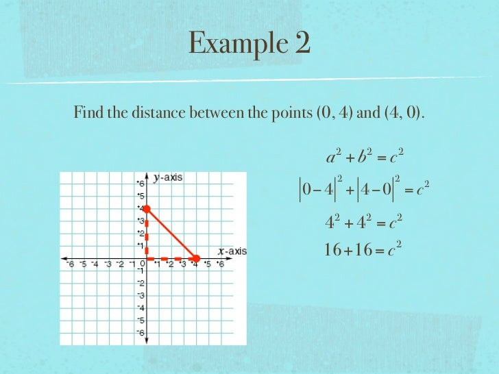 Example 2Find the distance between the points (0, 4) and (4, 0).                                         2   2    2       ...