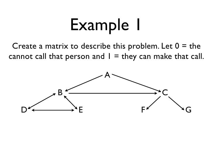 Example 1  Create a matrix to describe this problem. Let 0 = the cannot call that person and 1 = they can make that call. ...