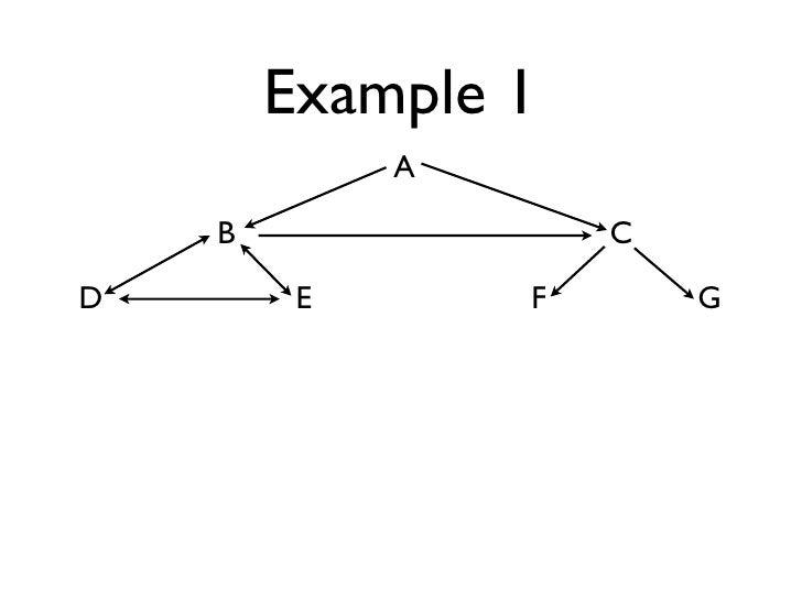 Example 1              A      B                C D        E       F       G