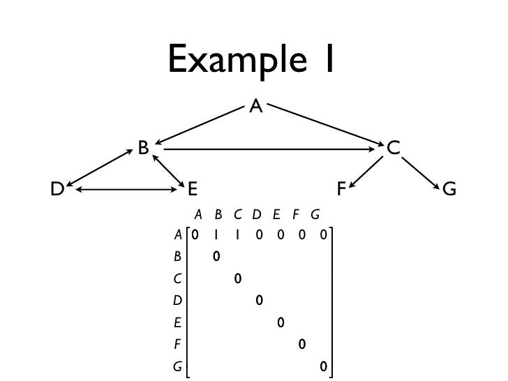 Example 1                     A      B                                 C D           E       To            F       G      ...