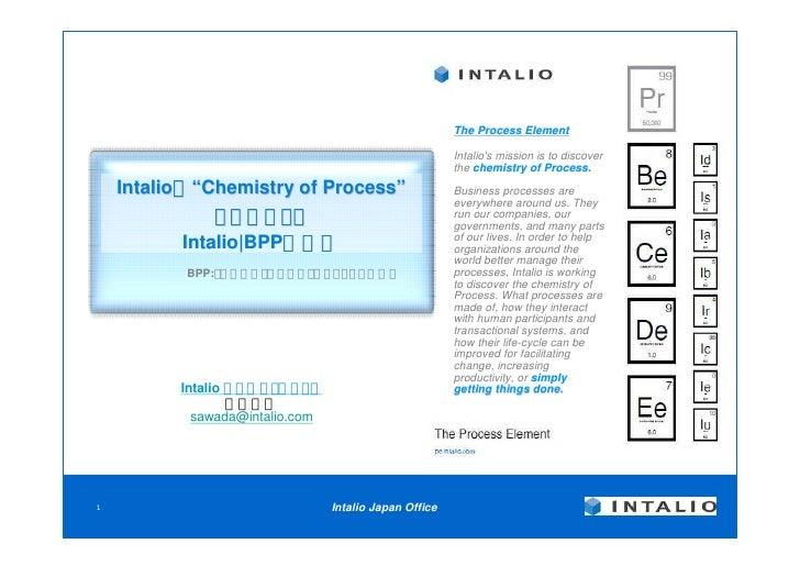 "Intalio の"" Chemistry of Process"" コンセプトと Intalio|BPP の動向 Intalio  ジャパン・オフィス 澤田智明 [email_address] The Process Element Intali..."