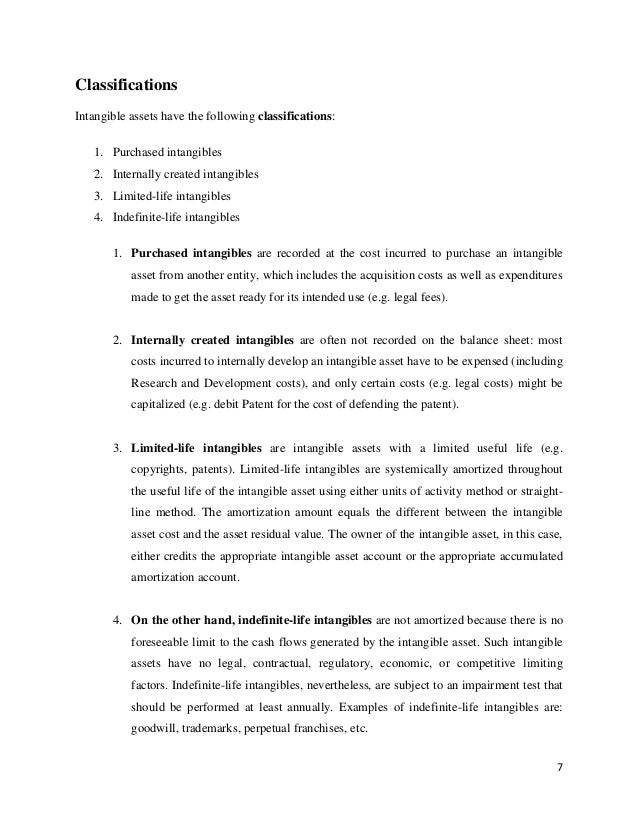 Intangible assets financial reporting (ACT - 406)
